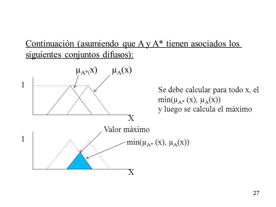 Continuación (asumiendo que A y A* tienen asociados los