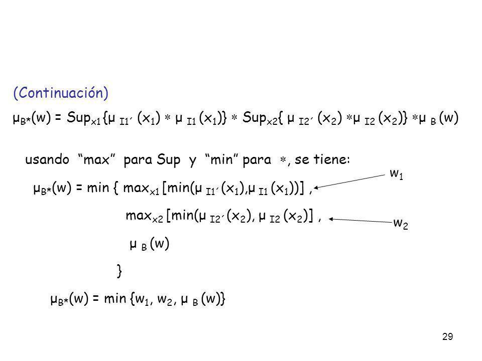 (Continuación) μB*(w) = Supx1 {μ I1´ (x1)  μ I1 (x1)}  Supx2{ μ I2´ (x2) μ I2 (x2)} μ B (w) usando max para Sup y min para , se tiene: