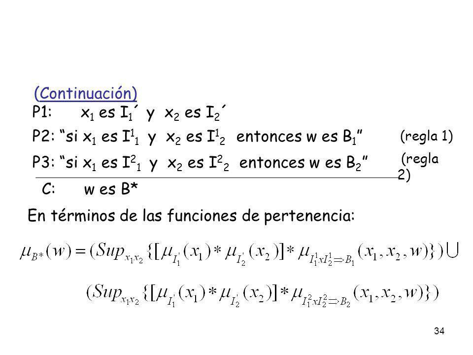 (Continuación) P1: x1 es I1´ y x2 es I2´