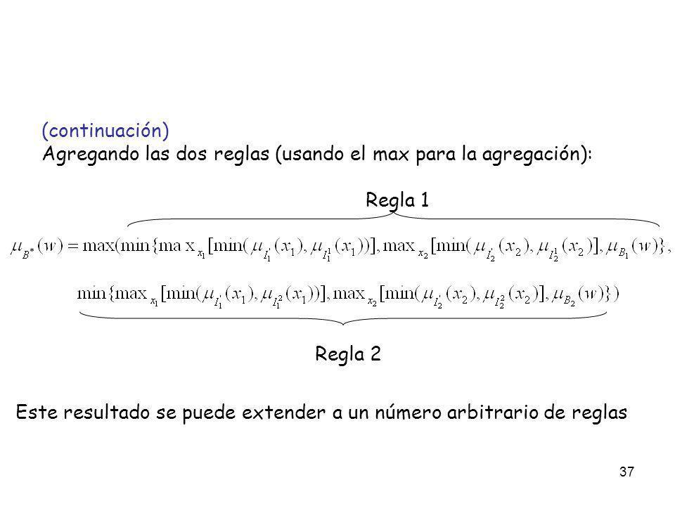(continuación) Agregando las dos reglas (usando el max para la agregación): Regla 1. Regla 2.