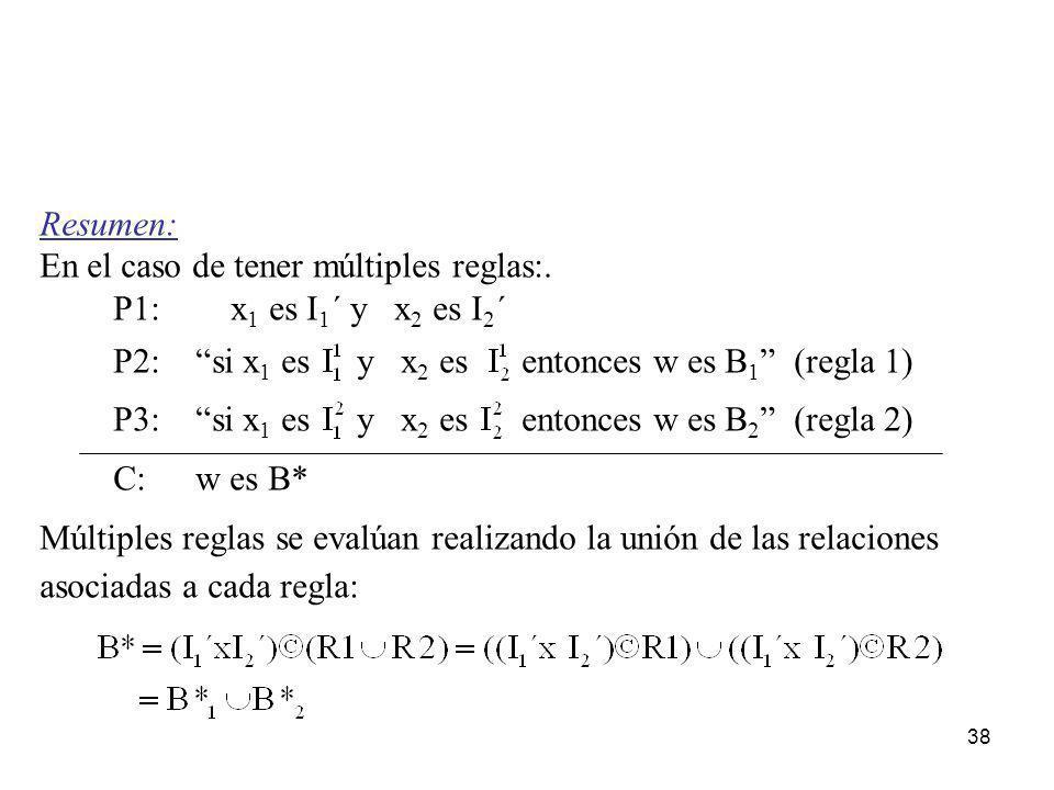 Resumen: En el caso de tener múltiples reglas:. P1: x1 es I1´ y x2 es I2´ P2: si x1 es y x2 es entonces w es B1 (regla 1)