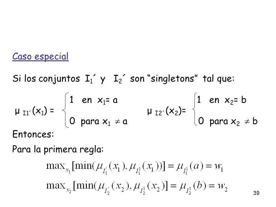 Caso especial Si los conjuntos I1´ y I2´ son singletons tal que: 1 en x1= a 1 en x2= b.