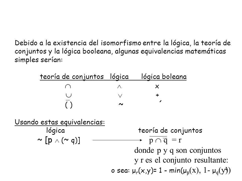donde p y q son conjuntos y r es el conjunto resultante: