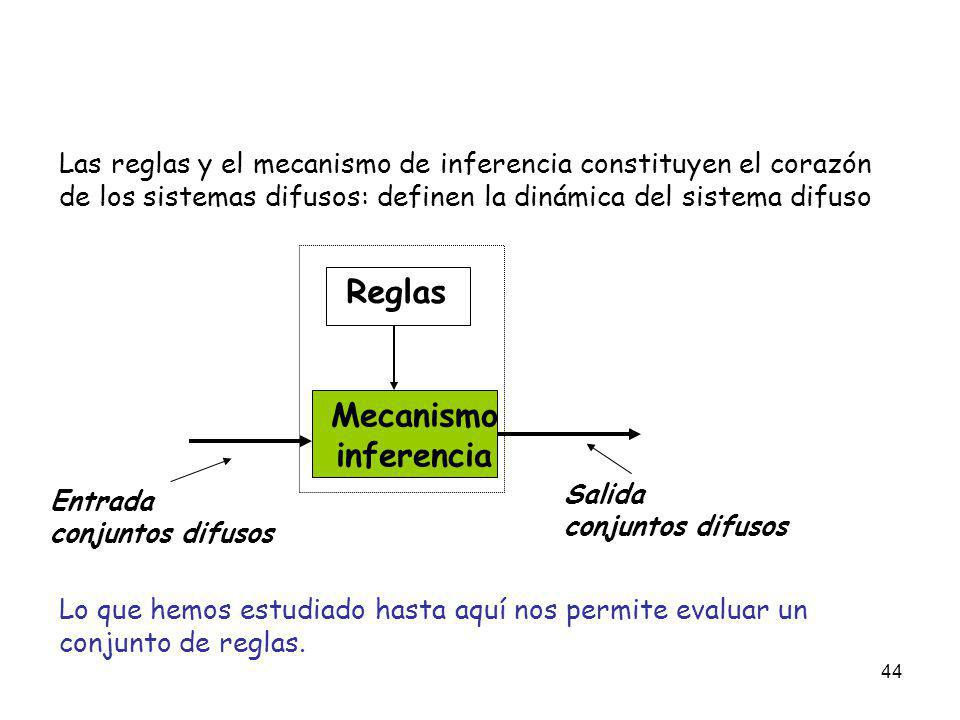 Las reglas y el mecanismo de inferencia constituyen el corazón