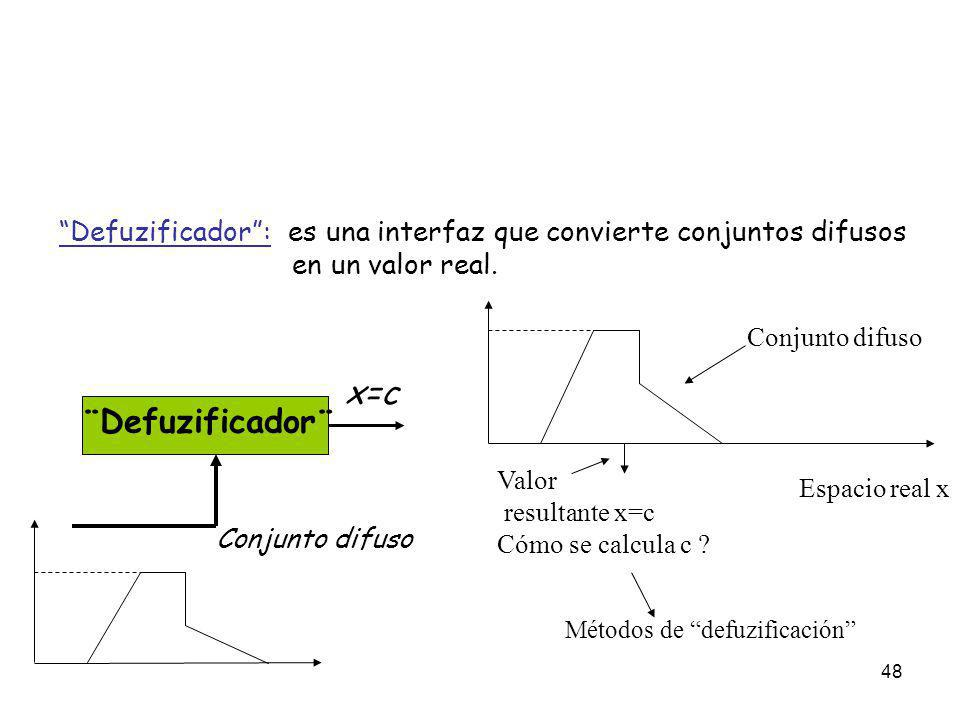 x=c Defuzificador : es una interfaz que convierte conjuntos difusos