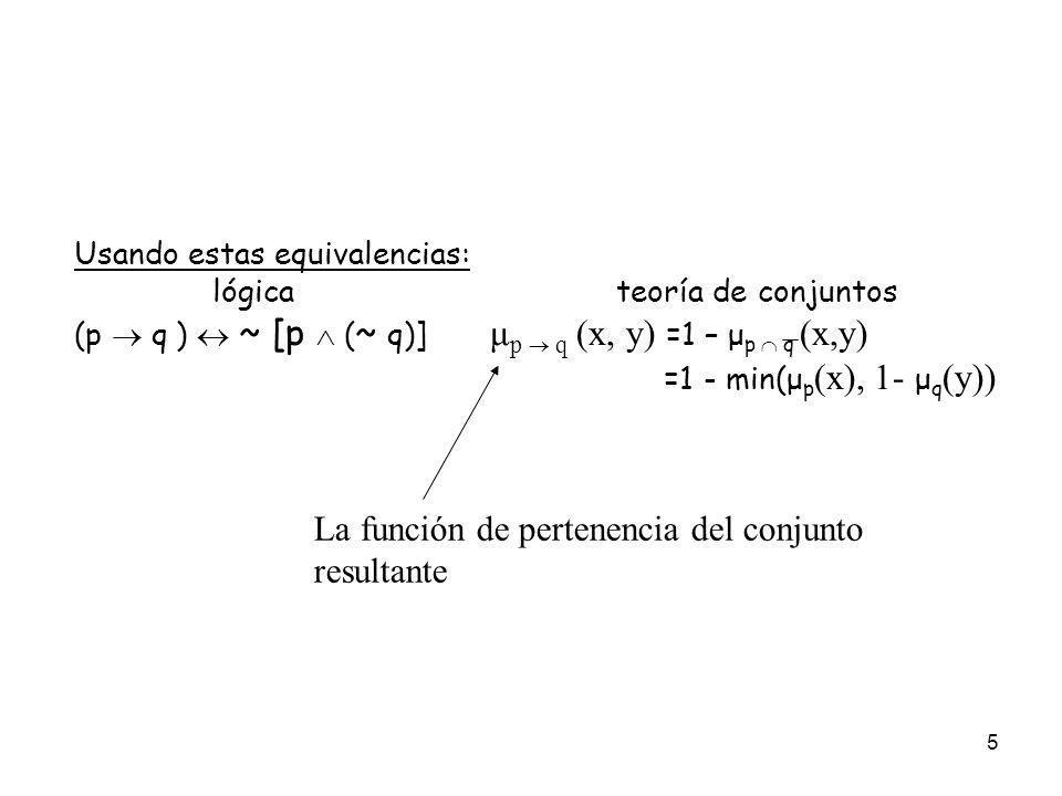 La función de pertenencia del conjunto resultante