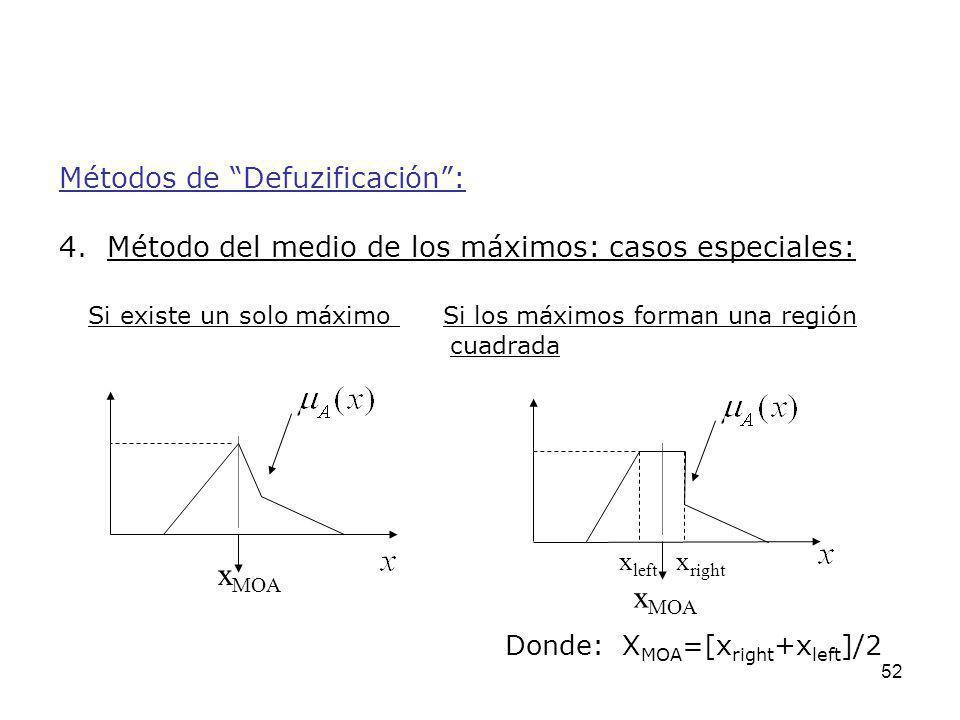 xleft xright xMOA xMOA Métodos de Defuzificación :