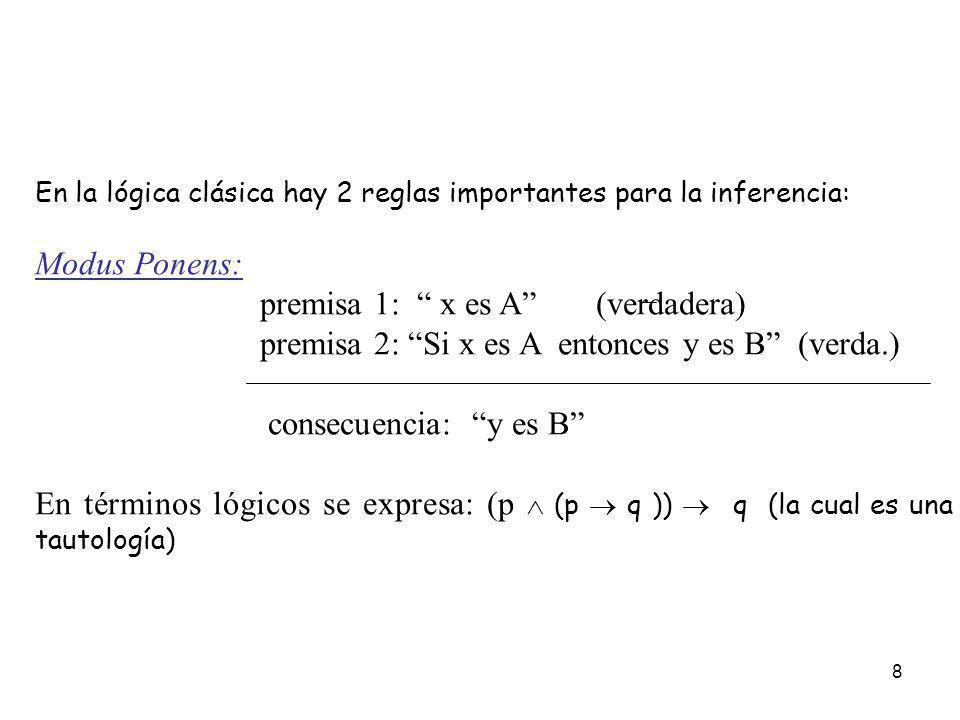premisa 1: x es A (verdadera)