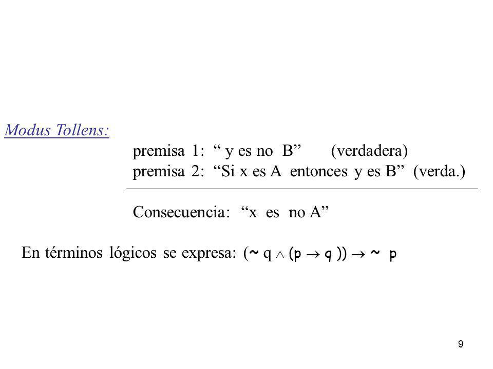 Modus Tollens: premisa 1: y es no B (verdadera) premisa 2: Si x es A entonces y es B (verda.)