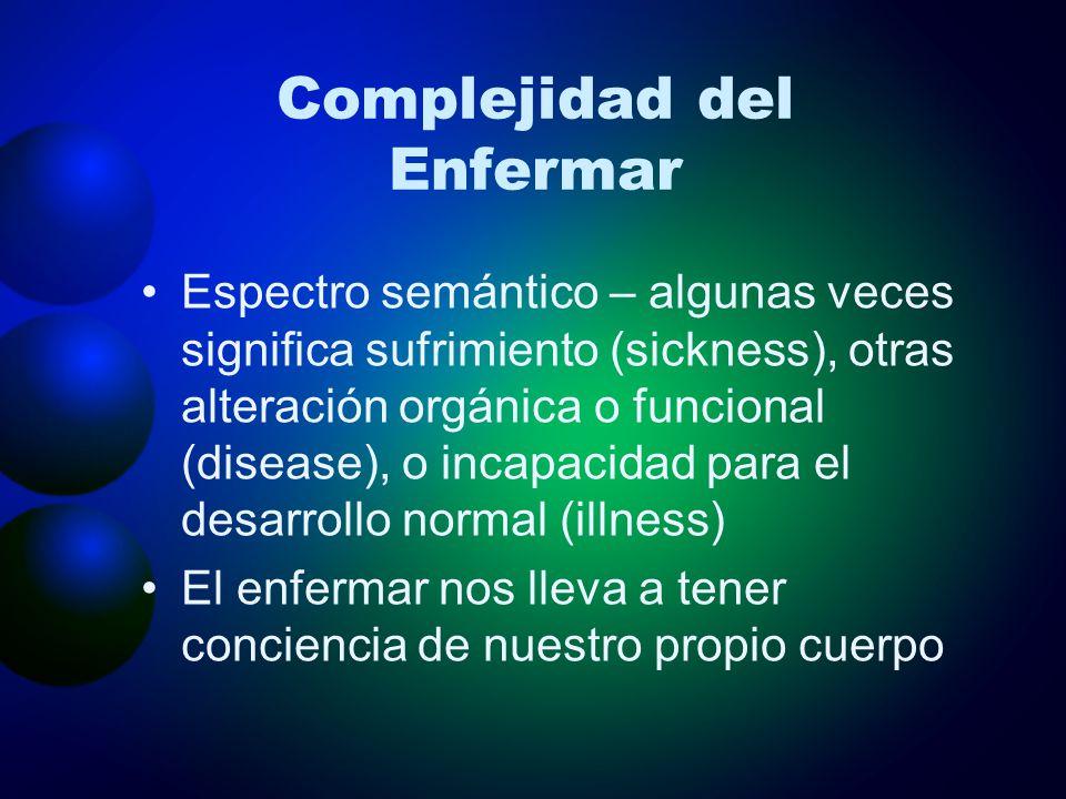 Complejidad del Enfermar