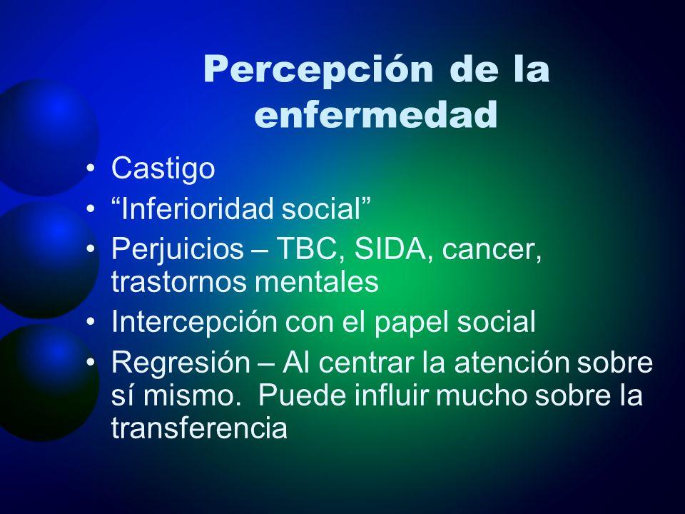 Percepción de la enfermedad