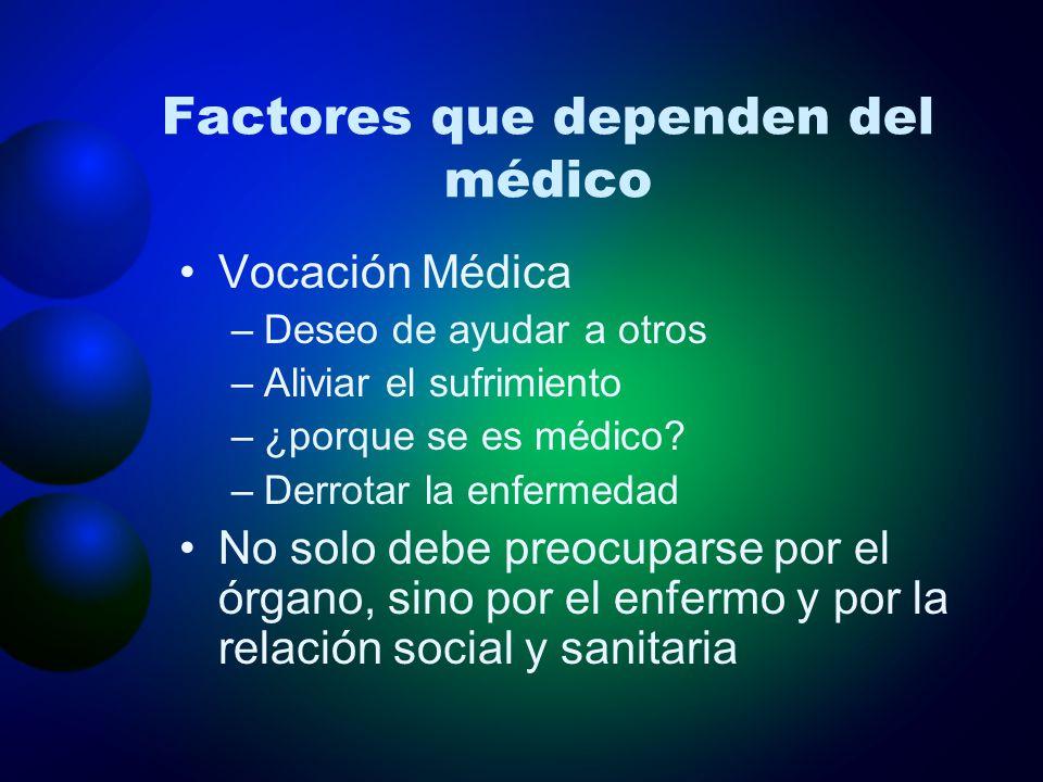 Factores que dependen del médico