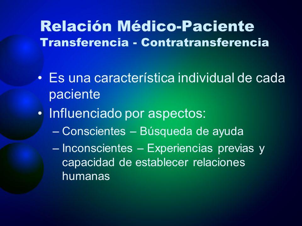 Relación Médico-Paciente Transferencia - Contratransferencia