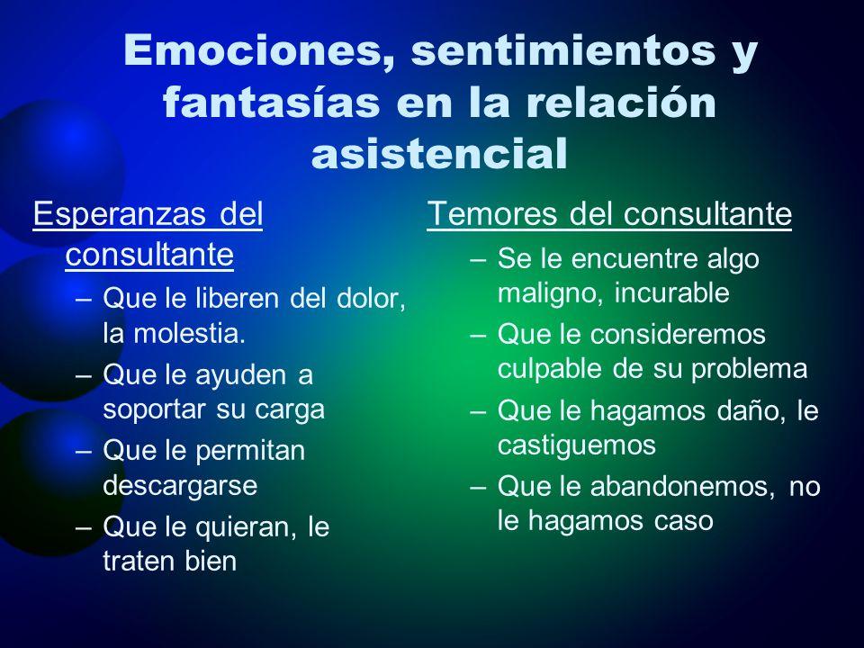 Emociones, sentimientos y fantasías en la relación asistencial