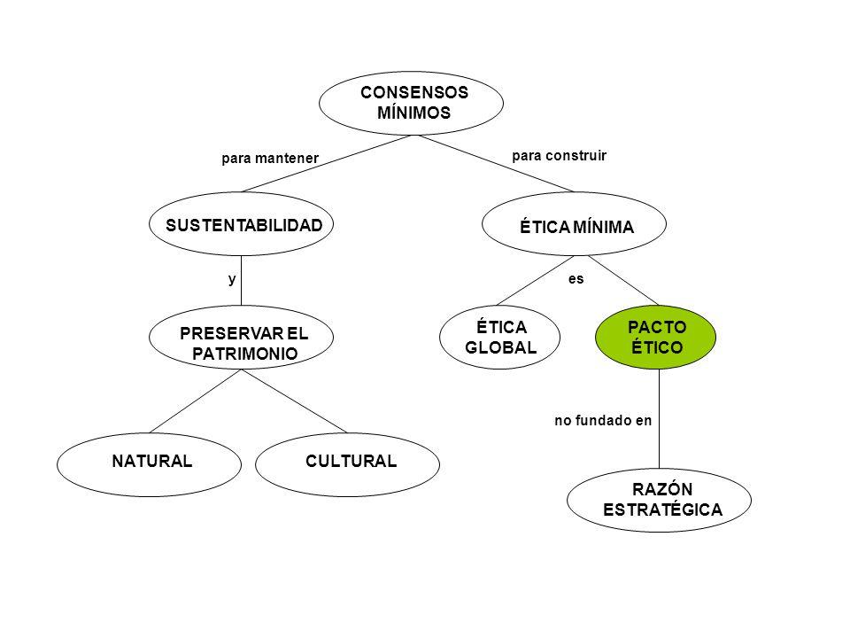 PRESERVAR EL PATRIMONIO