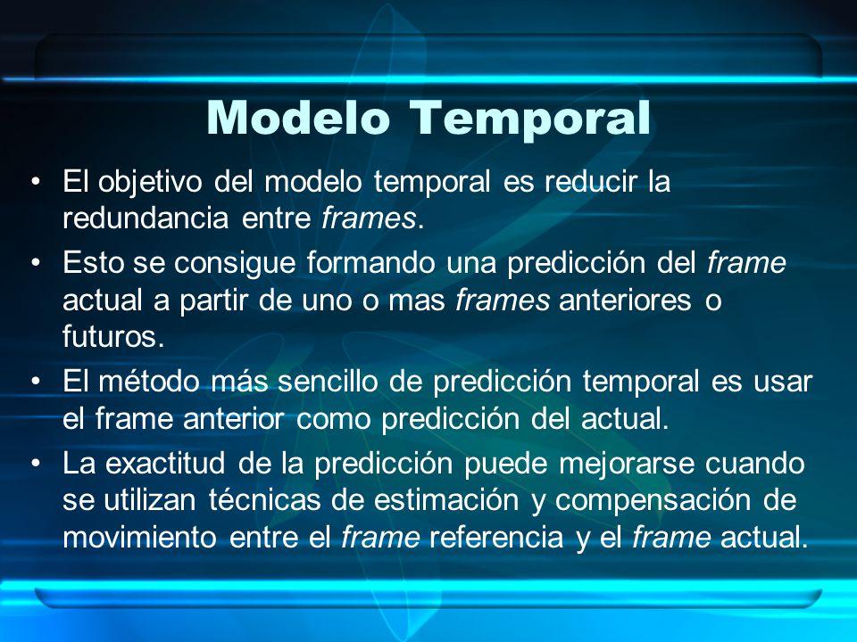 Modelo Temporal El objetivo del modelo temporal es reducir la redundancia entre frames.