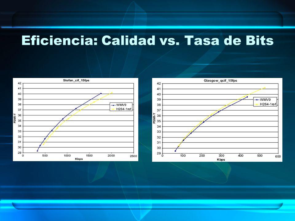 Eficiencia: Calidad vs. Tasa de Bits