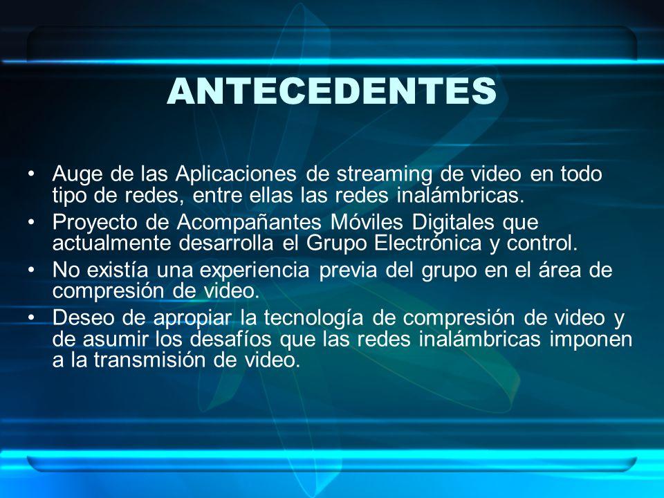 ANTECEDENTES Auge de las Aplicaciones de streaming de video en todo tipo de redes, entre ellas las redes inalámbricas.