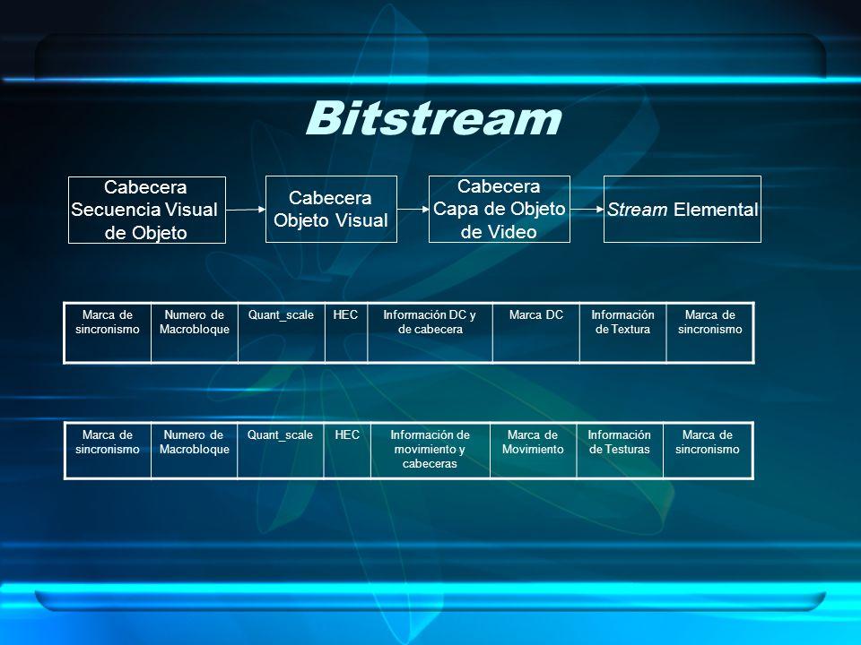Bitstream Cabecera Secuencia Visual de Objeto Cabecera Objeto Visual