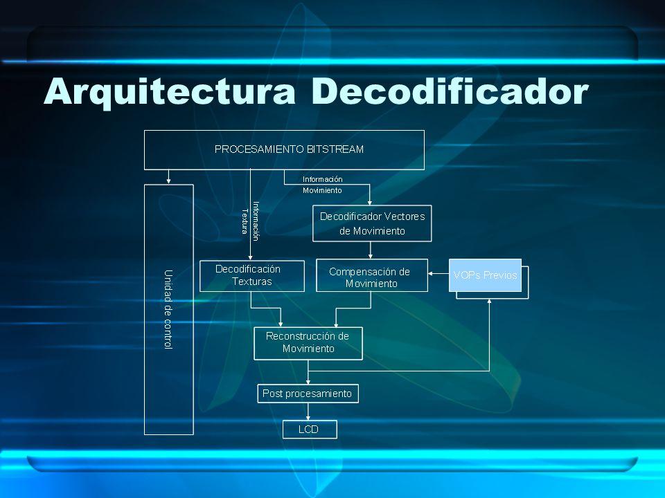 Arquitectura Decodificador