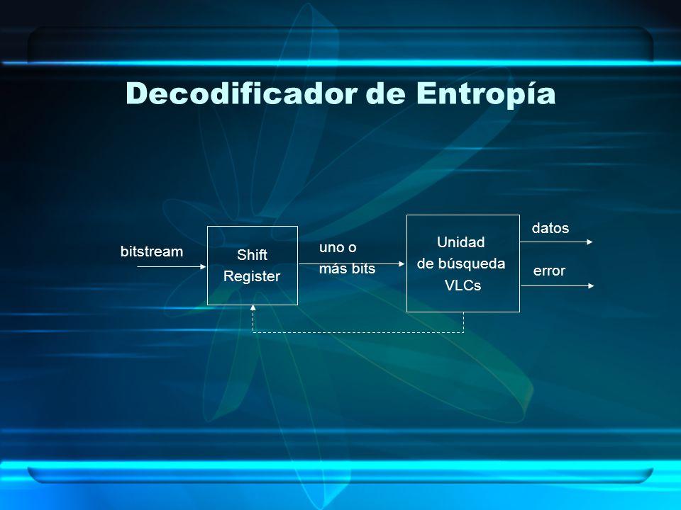 Decodificador de Entropía