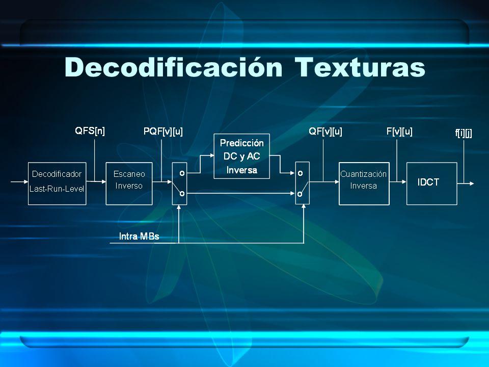 Decodificación Texturas