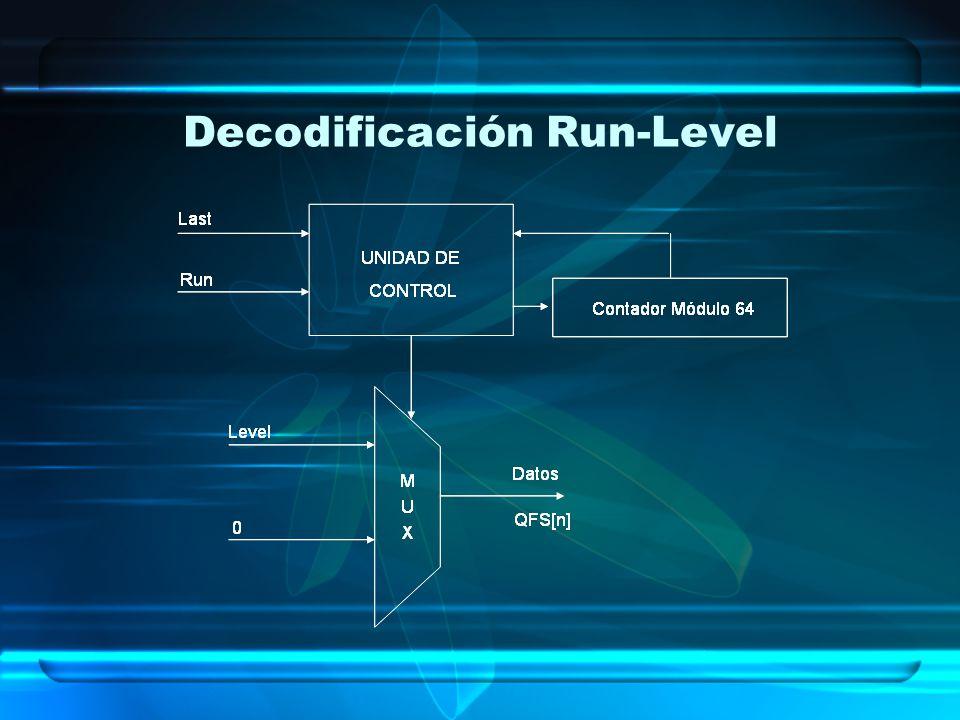 Decodificación Run-Level