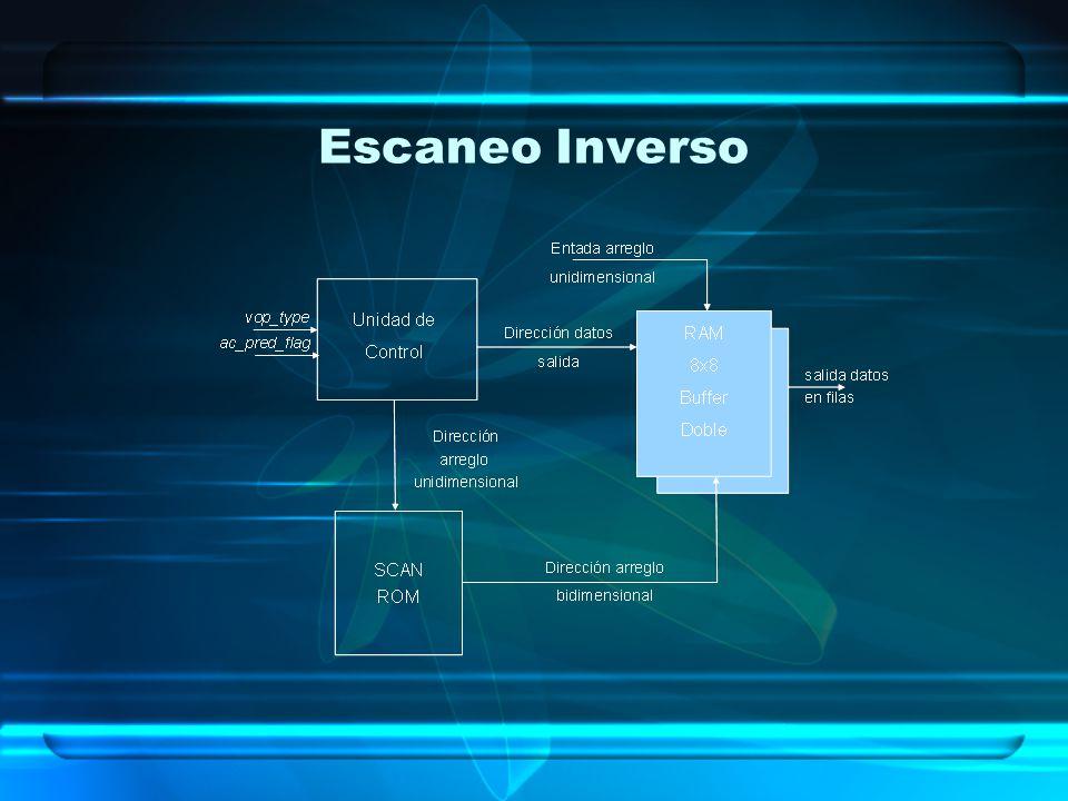 Escaneo Inverso