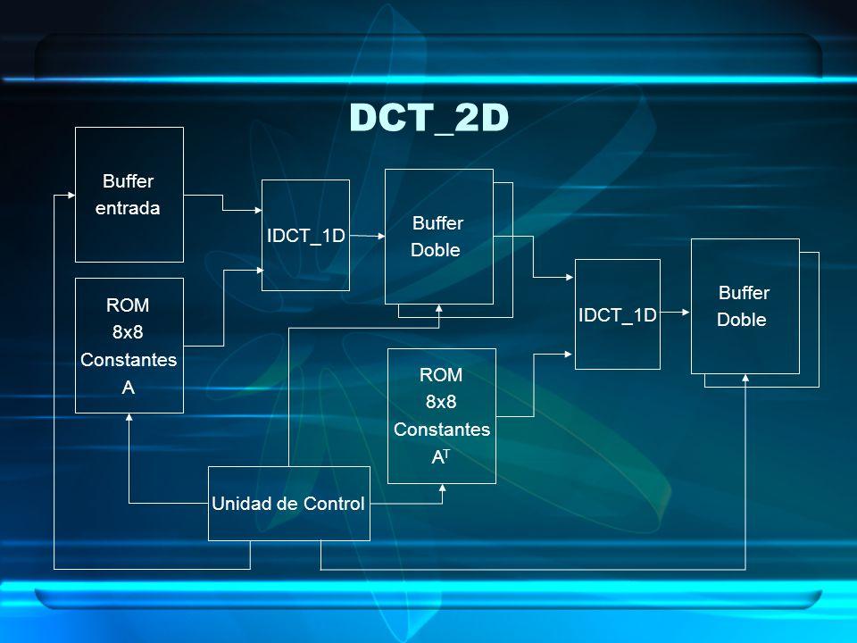 DCT_2D Buffer entrada Buffer IDCT_1D Doble Buffer Doble IDCT_1D ROM