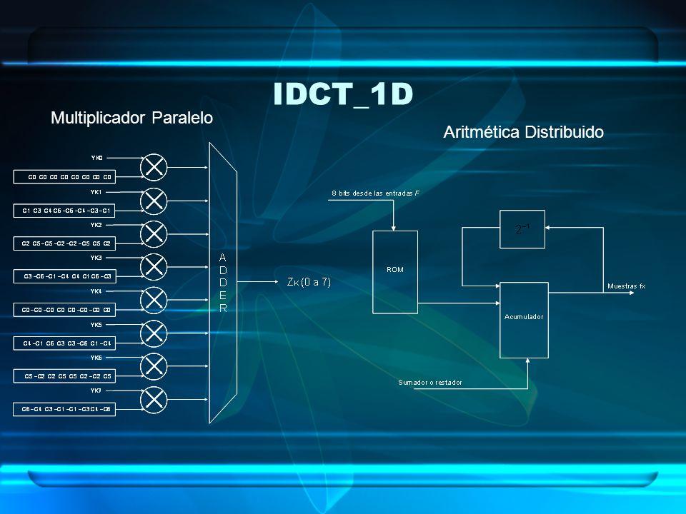 IDCT_1D Multiplicador Paralelo Aritmética Distribuido