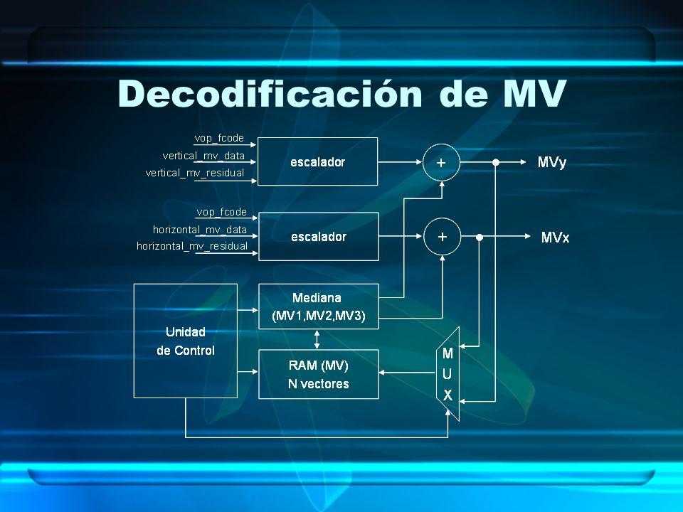 Decodificación de MV
