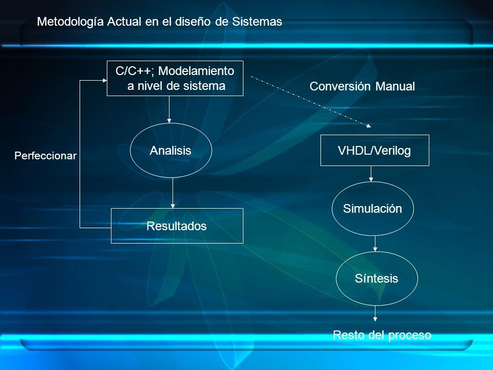 Metodología Actual en el diseño de Sistemas