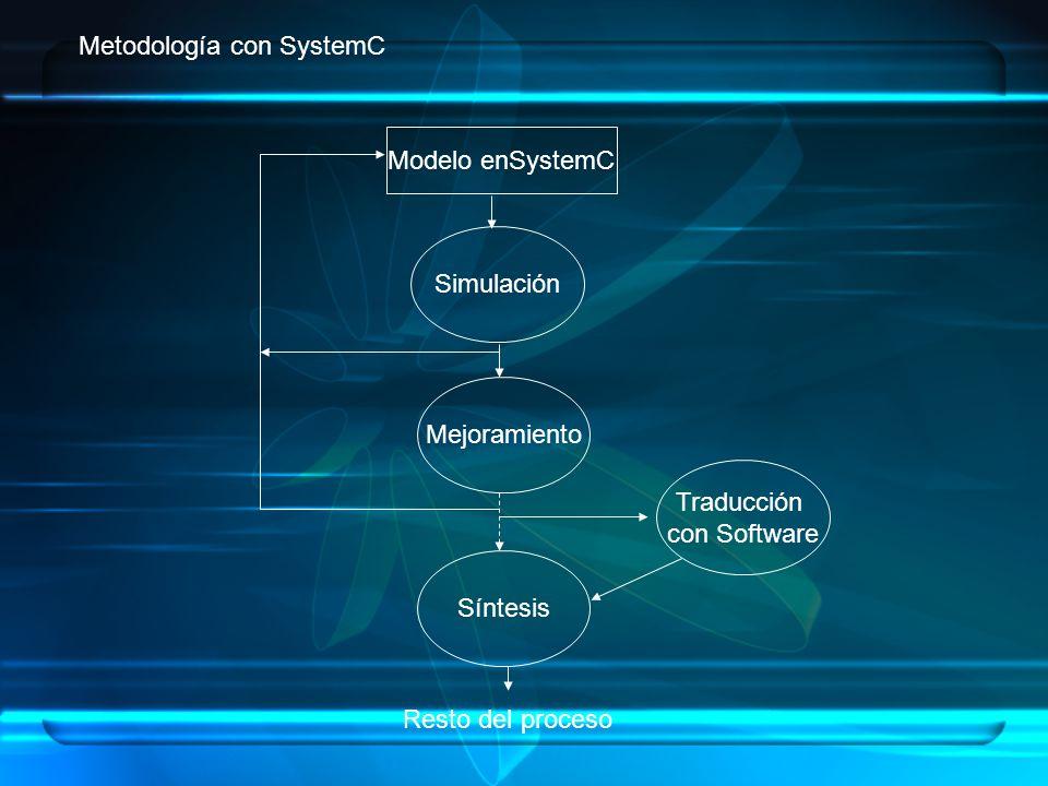 Metodología con SystemC