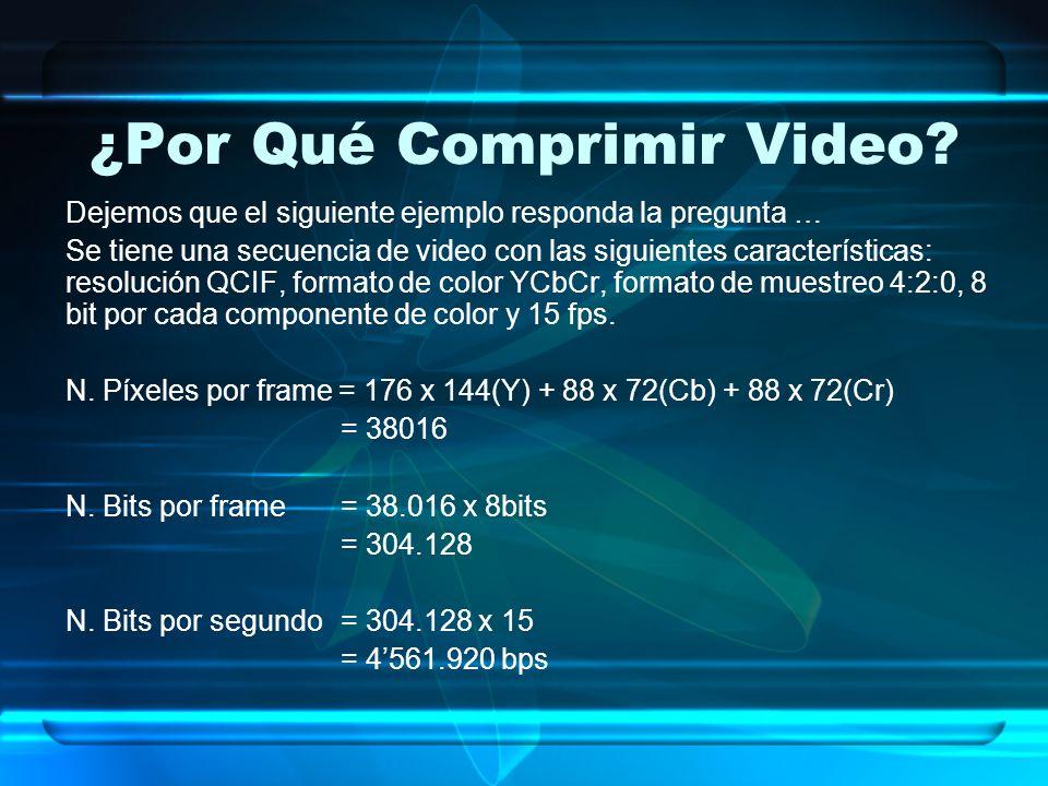 ¿Por Qué Comprimir Video