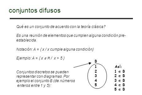 conjuntos difusos Qué es un conjunto de acuerdo con la teoría clásica
