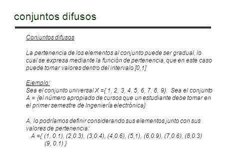 conjuntos difusos Conjuntos difusos
