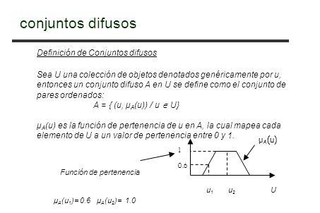 conjuntos difusos Definición de Conjuntos difusos
