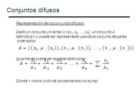 Conjuntos difusos Representación de los conjuntos difusos :