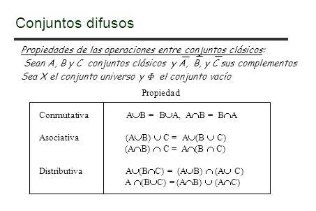 Conjuntos difusos Propiedades de las operaciones entre conjuntos clásicos: Sean A, B y C conjuntos clásicos y A, B, y C sus complementos.