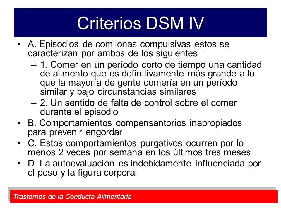 Criterios DSM IV A. Episodios de comilonas compulsivas estos se caracterizan por ambos de los siguientes.