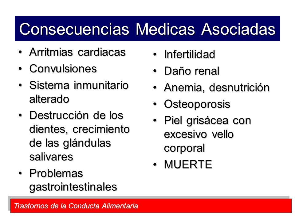 Consecuencias Medicas Asociadas