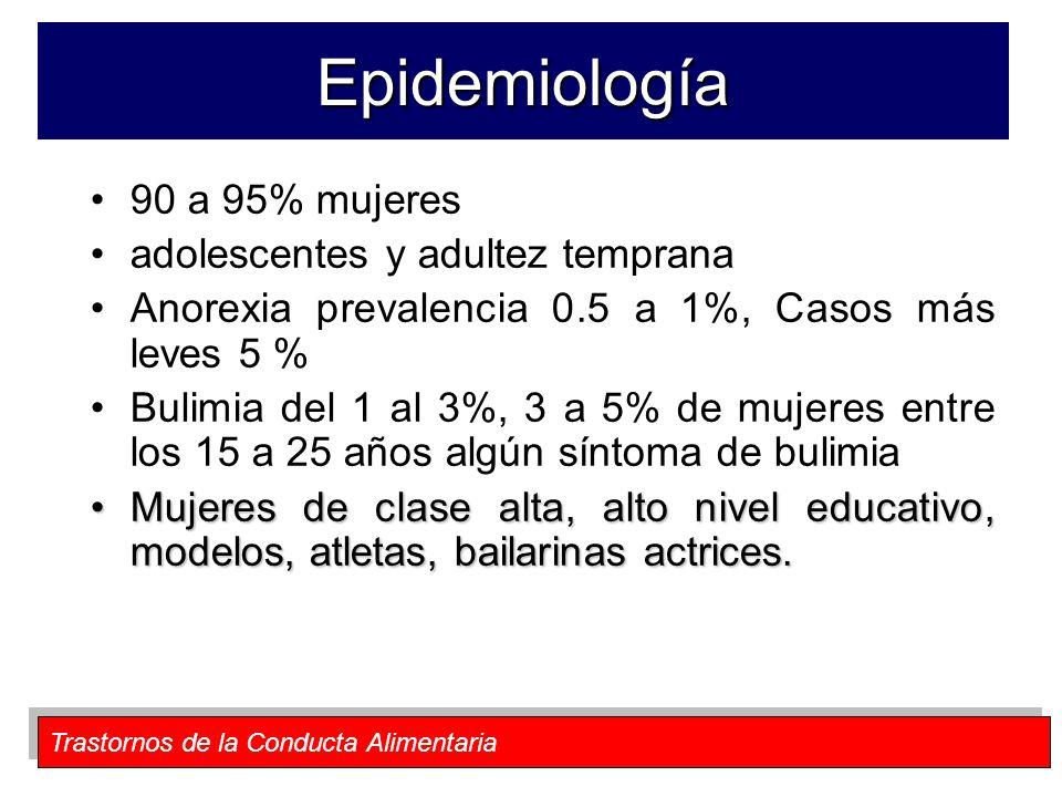 Epidemiología 90 a 95% mujeres adolescentes y adultez temprana