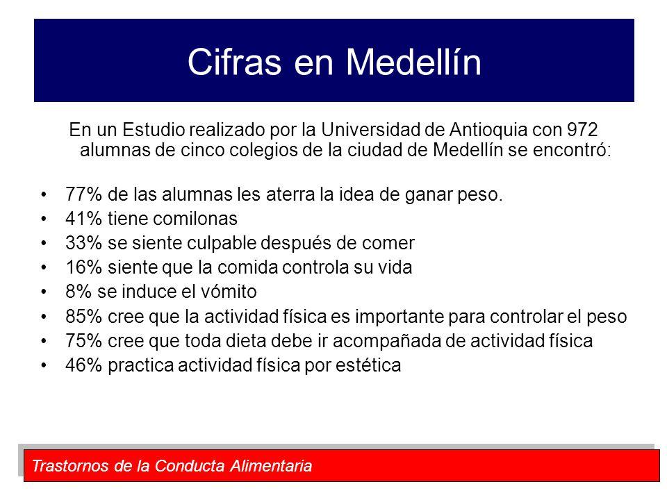 Cifras en Medellín En un Estudio realizado por la Universidad de Antioquia con 972 alumnas de cinco colegios de la ciudad de Medellín se encontró: