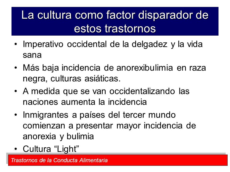 La cultura como factor disparador de estos trastornos