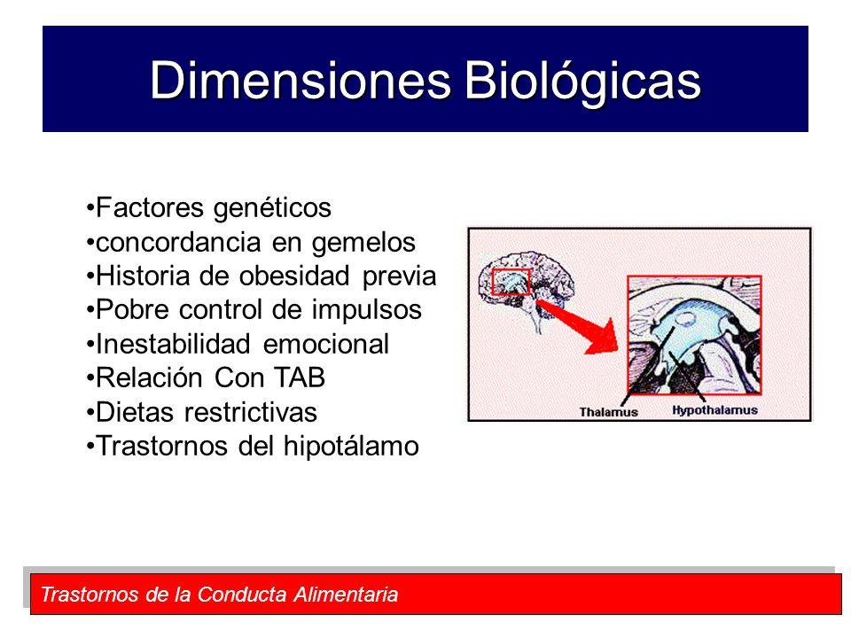 Dimensiones Biológicas