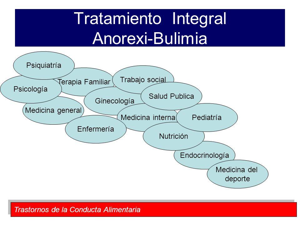 Tratamiento Integral Anorexi-Bulimia