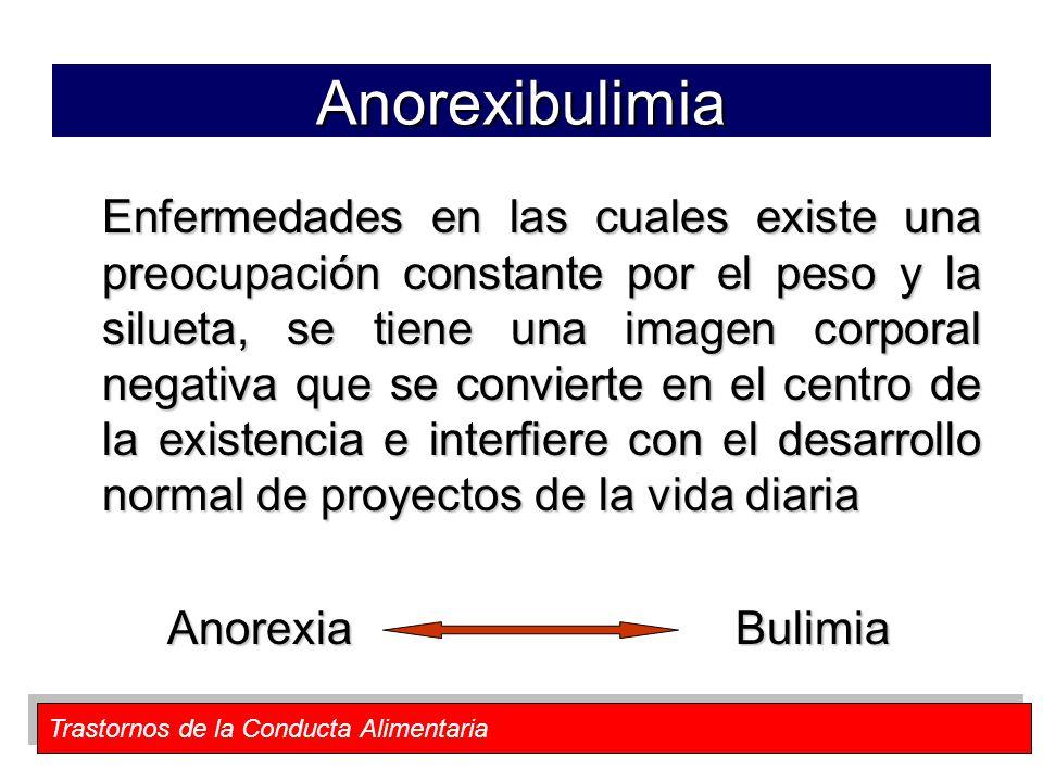 Anorexibulimia