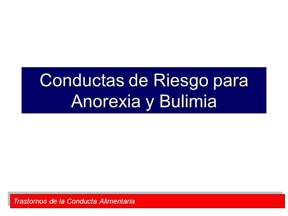 Conductas de Riesgo para Anorexia y Bulimia