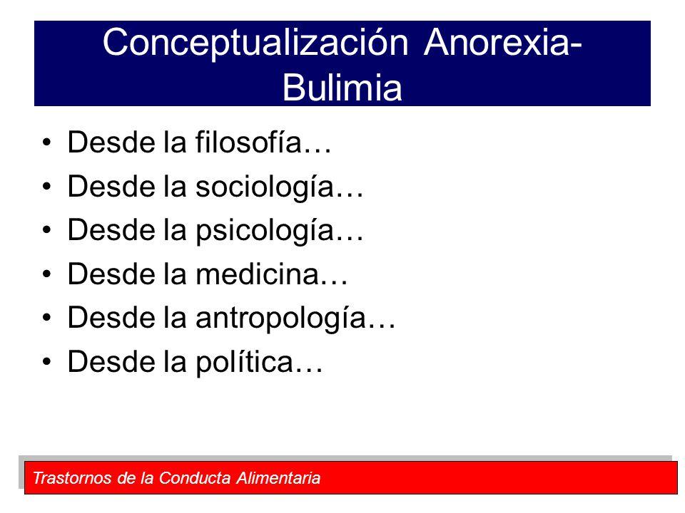 Conceptualización Anorexia-Bulimia