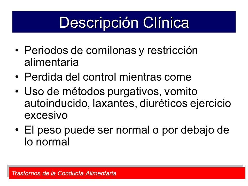 Descripción Clínica Periodos de comilonas y restricción alimentaria